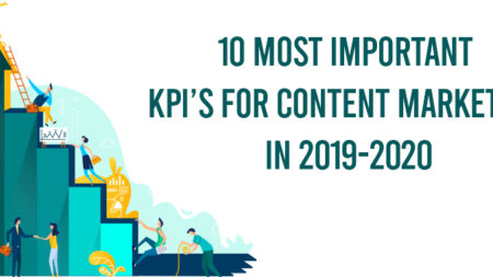 kpi for content marketing
